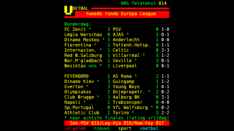 Europa League Uitslagen 2015