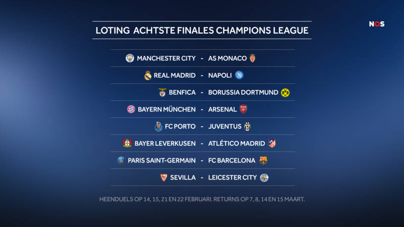Champions League Loting Picture: Gullit Haalt Bayern-Arsenal En PSG-Barça Uit De Koker