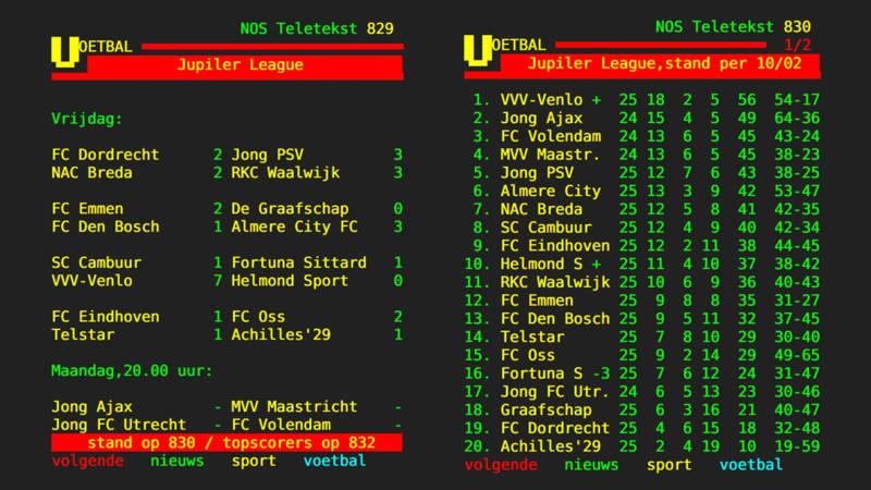 Jupiler League Stand