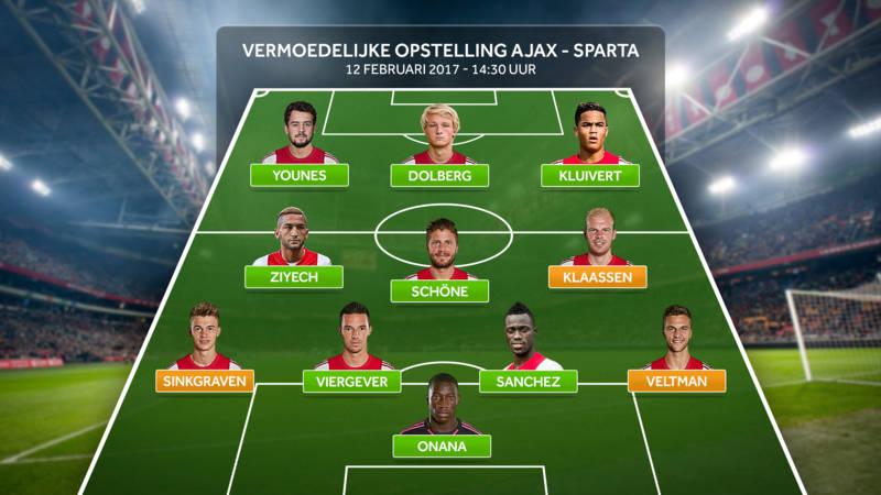 Duels met Sparta illustreren nieuwe koers van Ajax   NOS