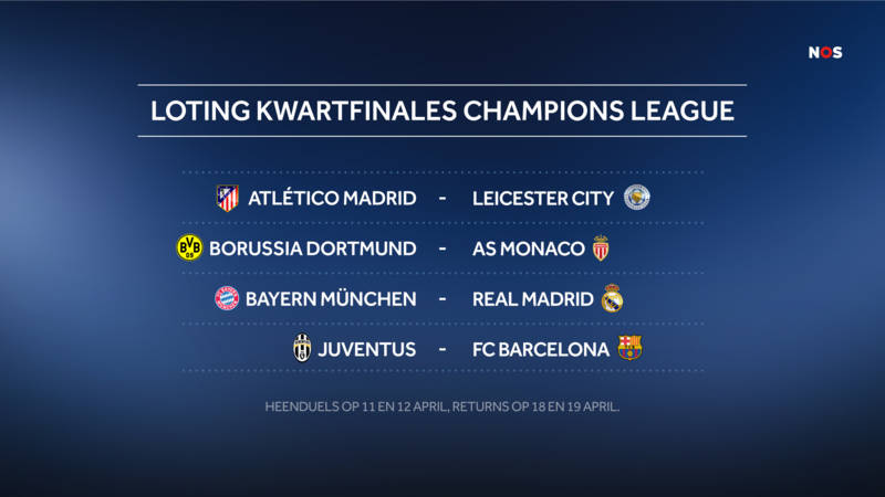 Champions League Loting Picture