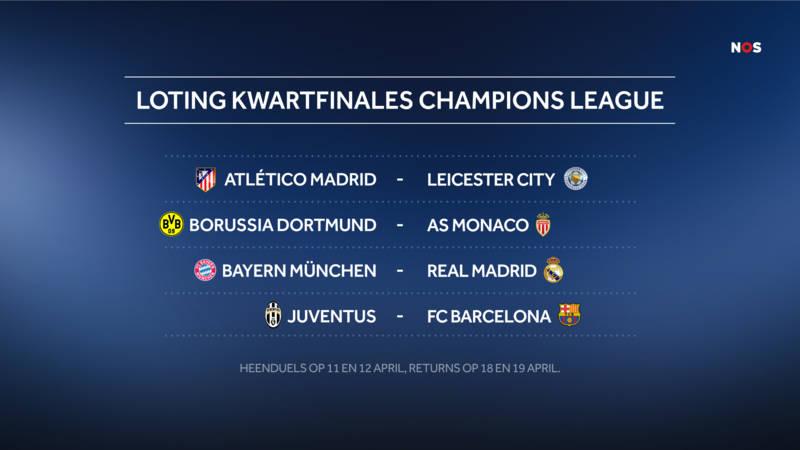 Champions League: Bayern München Treft Real Madrid