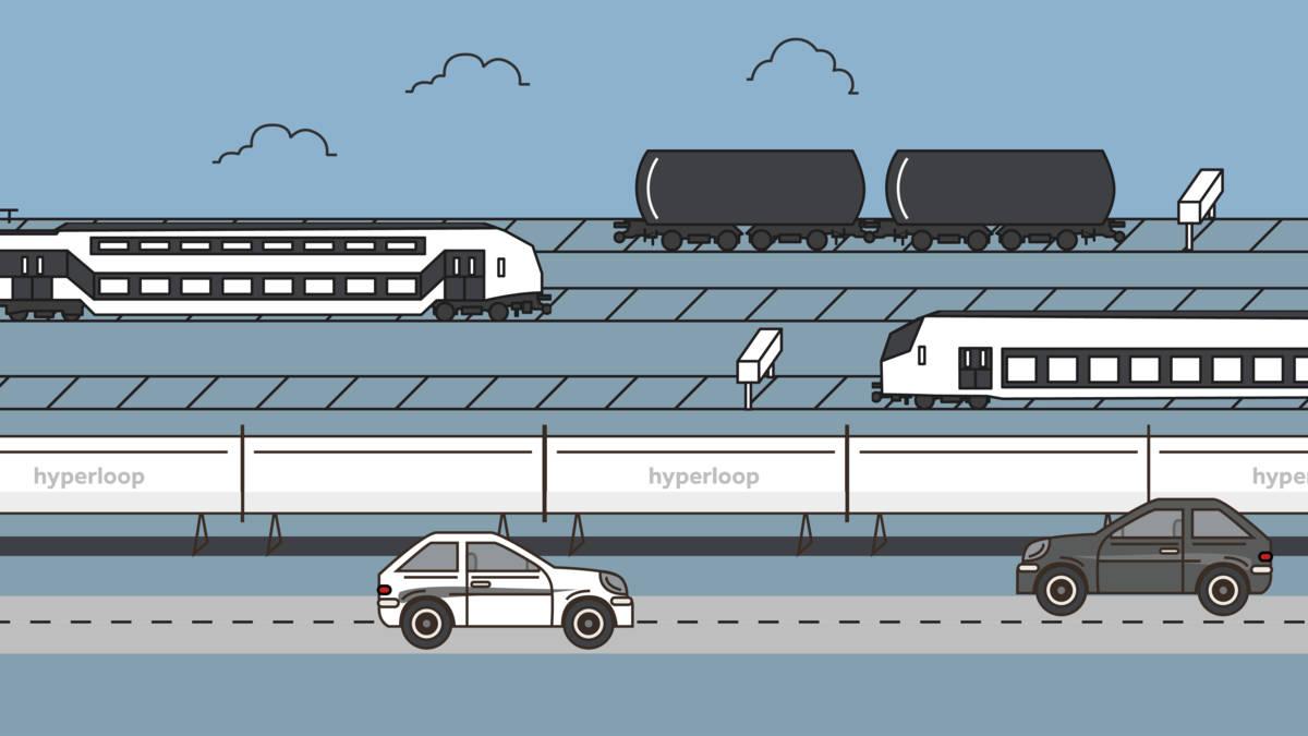 Als het spoor straks vol is en de weg ook, wat dan?