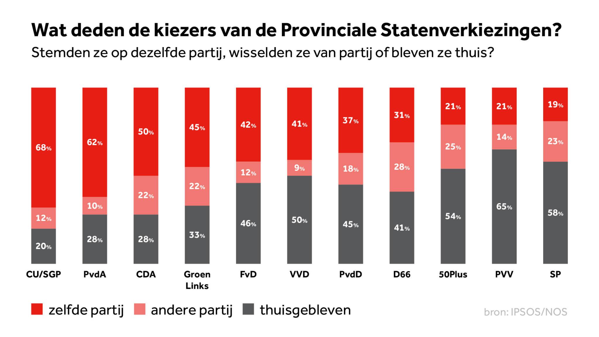 https://nos.nl/data/image/2019/05/24/552268/2048x1152.jpg