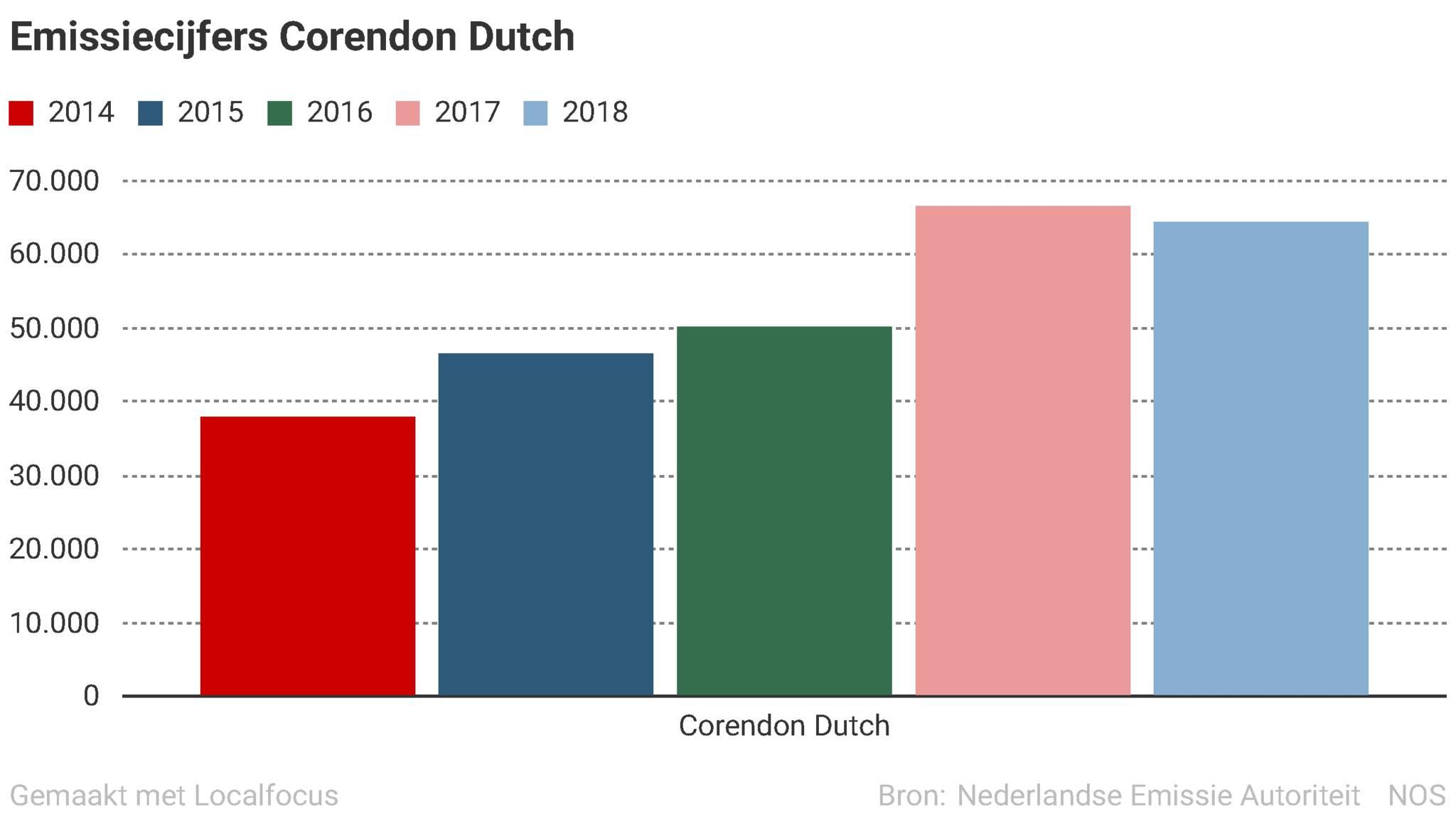https://nos.nl/data/image/2019/07/14/563462/2048x1152.jpg