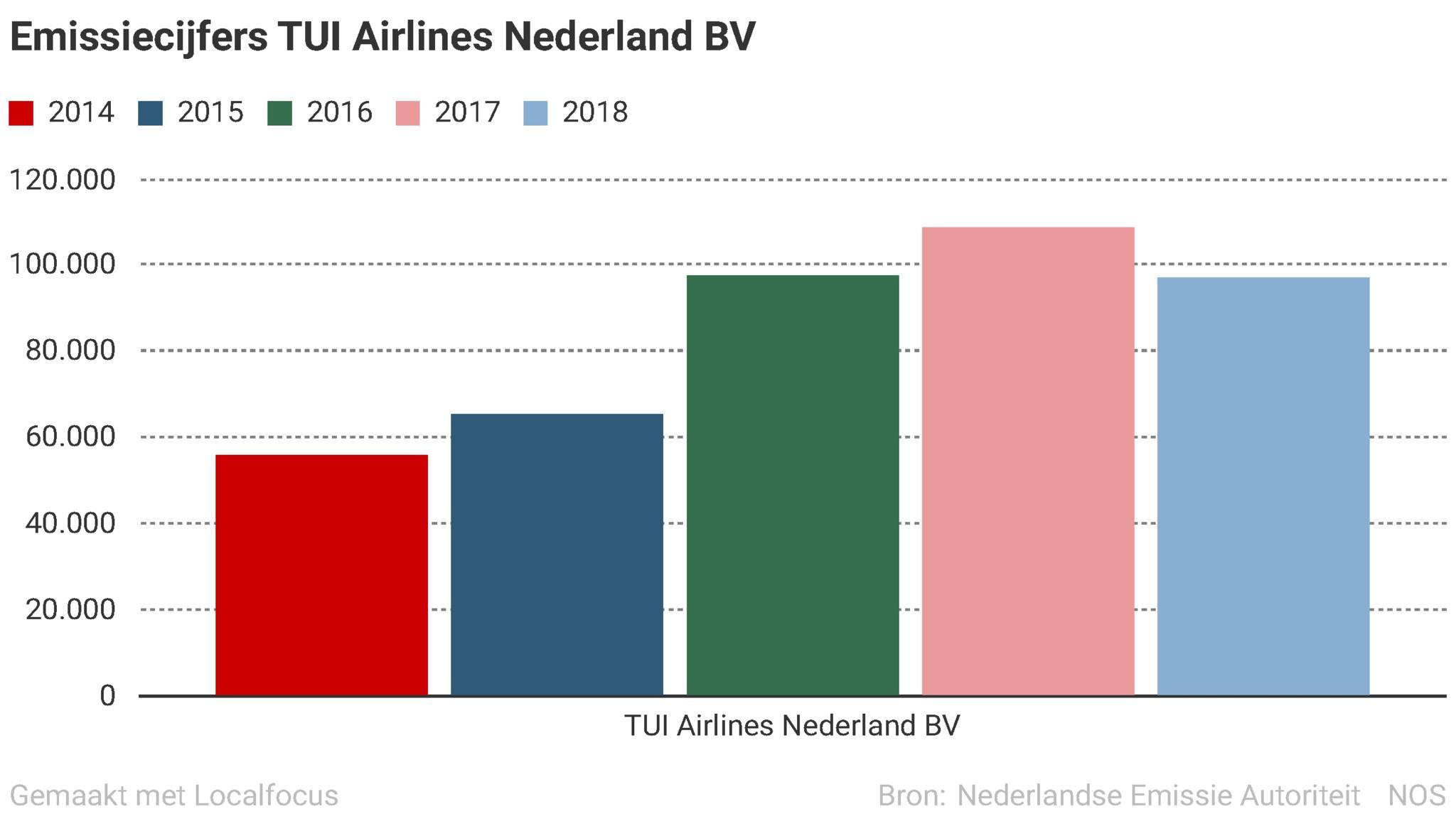 https://nos.nl/data/image/2019/07/14/563465/2048x1152.jpg