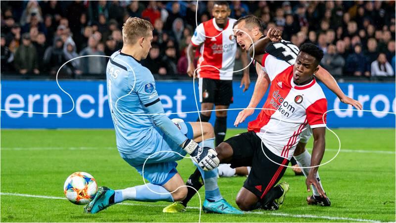 De puzzel van de KNVB: dit zijn de opties voor AZ-Feyenoord en Utrecht-Ajax