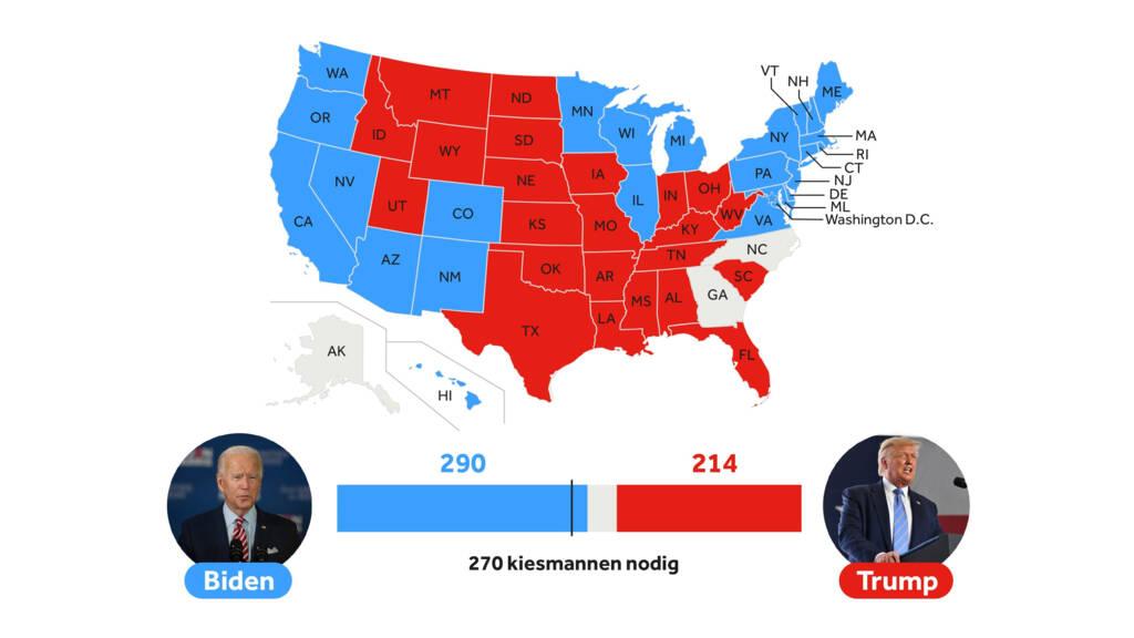 Media VS roepen Biden uit tot winnaar verkiezingen, Trump kondigt  rechtszaak aan   NOS