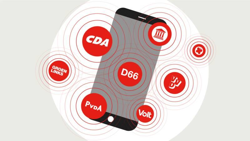 CDA en FvD vooraan in online advertentiestrijd, wie bereiken ze? - NOS